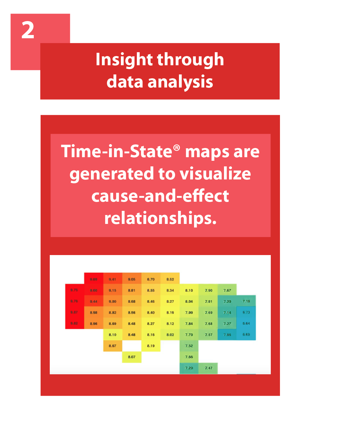 time-in-state-infographic-06